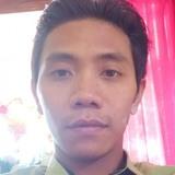 Daroinimahfuk7 from Ponorogo   Man   27 years old   Taurus