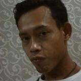 Iinwalpapn1 from Metro   Man   33 years old   Pisces