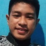 Sahrilkhanrc from Tarakan | Man | 21 years old | Aquarius