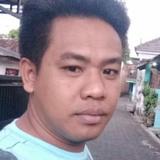 Selamet from Banyuwangi | Man | 33 years old | Leo