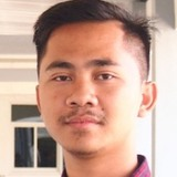 Tiran from Probolinggo | Man | 20 years old | Cancer