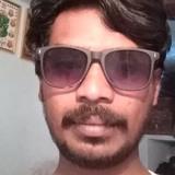 Hsn from Nagar Karnul | Man | 31 years old | Aquarius
