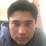 Sajjj from Leeton | Man | 28 years old | Aquarius