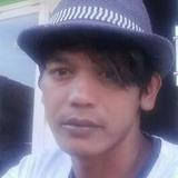 Ahmad from Semarang | Man | 32 years old | Aries
