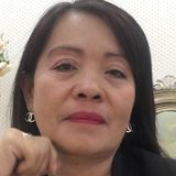 Lyn from Sharjah | Woman | 33 years old | Libra