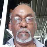 Subash from Vacoas   Man   62 years old   Scorpio