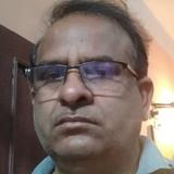 Kushkushchauw9 from Dehra Dun | Man | 52 years old | Gemini