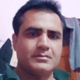 Pankaj from Bansi | Man | 34 years old | Pisces
