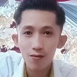 Khoirul from Serang | Man | 22 years old | Aquarius
