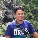 Sandy from Banyuwangi | Man | 34 years old | Aries