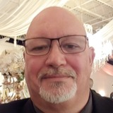 Mike from New Port Richey   Man   49 years old   Aries