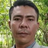 Antoni from Denpasar   Man   37 years old   Capricorn