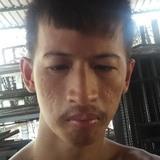 Ngehwakiongnfe from Kuching   Man   21 years old   Libra