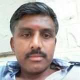 Manju from Indi   Man   43 years old   Leo