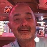 Jimbo from Hamilton | Man | 59 years old | Virgo