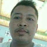 Gunawan2Ln from Jombang | Man | 26 years old | Aquarius
