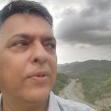 Vijay from Jodhpur | Man | 41 years old | Libra