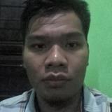 Alexanderkhan from Blitar | Man | 20 years old | Virgo