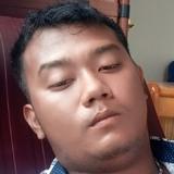 Ahmad from Kisaran   Man   26 years old   Leo