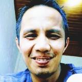 Taufik from Padang | Man | 34 years old | Taurus