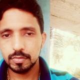 Ajith from Mangalore   Man   31 years old   Gemini