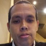 Daniel from Lynwood | Man | 38 years old | Leo