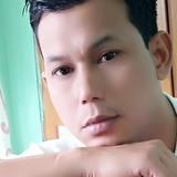 Karan from Itanagar | Man | 38 years old | Pisces