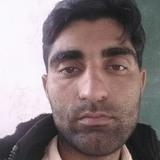 Sumer from Sikar   Man   27 years old   Aquarius