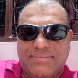 Reddy from Quthbullapur | Man | 46 years old | Leo