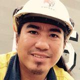 Ricardo from Marrickville | Man | 39 years old | Sagittarius