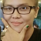 Sadewa from Tanjungpinang | Woman | 31 years old | Sagittarius