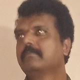 Raj from Chitradurga | Man | 40 years old | Scorpio