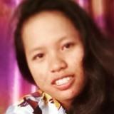 Jiji from Tanjungkarang-Telukbetung | Woman | 20 years old | Virgo