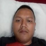 Angga from Cimahi | Man | 37 years old | Scorpio