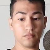 Cristian from La Laguna | Man | 27 years old | Leo
