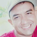 Andricaricora from Tanjungpinang   Man   29 years old   Leo