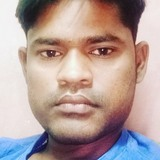 Sahil from Bengaluru | Man | 29 years old | Libra