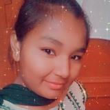 Shalu from Ludhiana | Woman | 20 years old | Aquarius