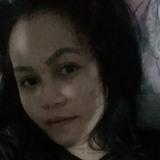 Phytreebagasyk from Yogyakarta | Woman | 33 years old | Aries