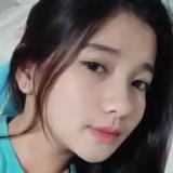 Ririn from Palembang | Woman | 24 years old | Scorpio