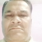 Sumankimar from Mahoba | Man | 47 years old | Cancer