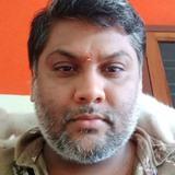 Hareeshkumargx from Kasaragod | Man | 36 years old | Gemini