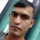 Suryashm19H from Port Blair | Man | 24 years old | Aquarius