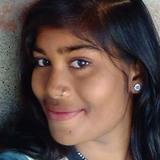 Rakesh from Jodhpur | Woman | 28 years old | Aries