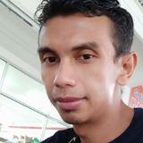 Sukron from Wonosobo | Man | 33 years old | Aquarius
