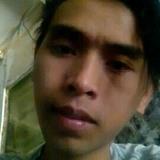 Ibyf from Pemalang   Man   30 years old   Libra