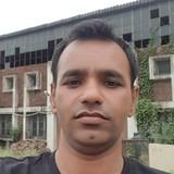 Raju from Abohar   Man   31 years old   Capricorn