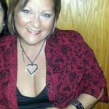 Avelina from Helena   Woman   46 years old   Aquarius