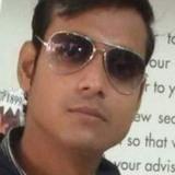 Vikki from Aurangabad   Man   28 years old   Pisces