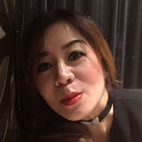 Sasa from Teluknaga | Woman | 40 years old | Scorpio